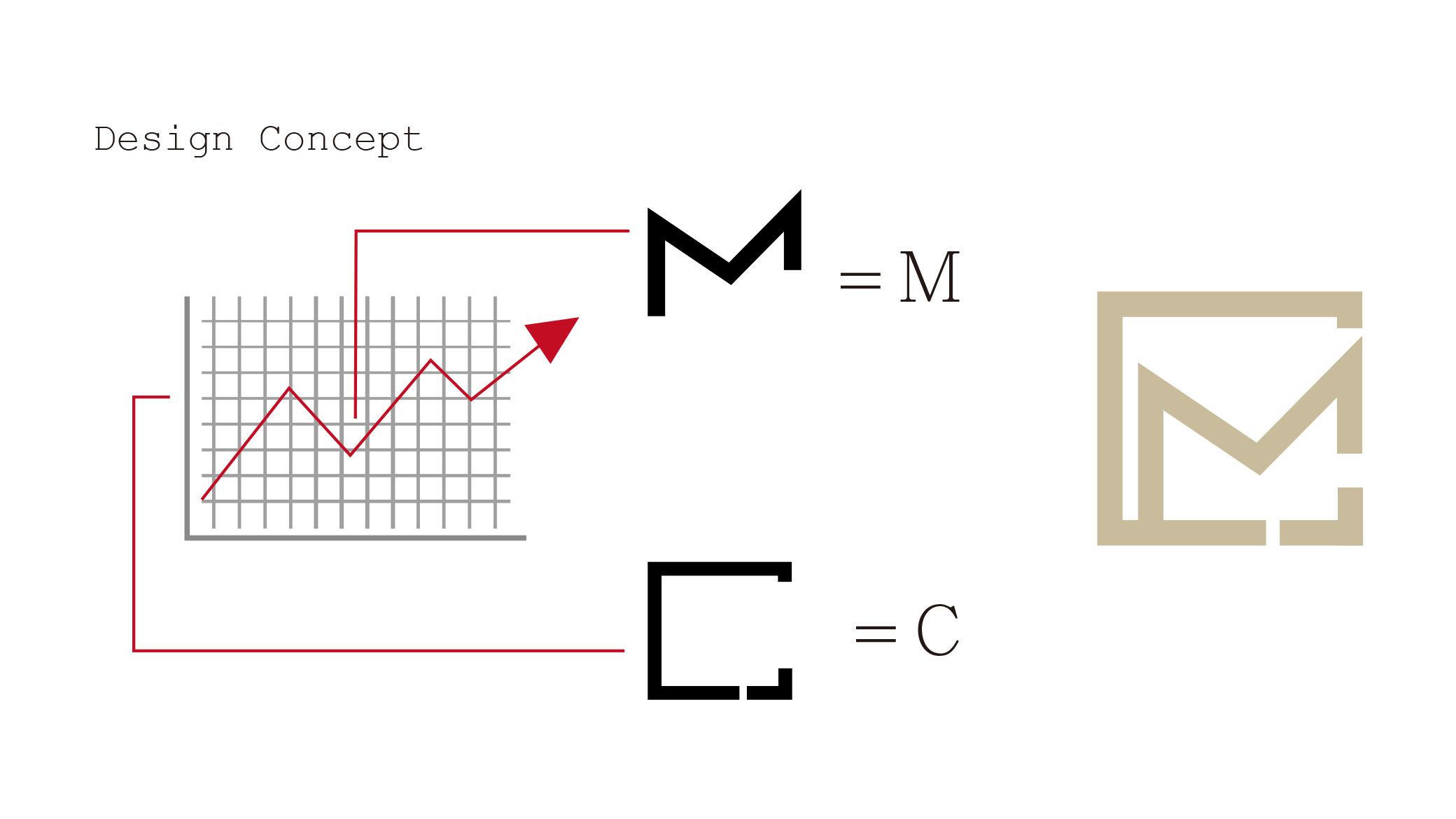 Musia Capital Logo Design concept